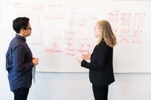 software outsourcing strategy